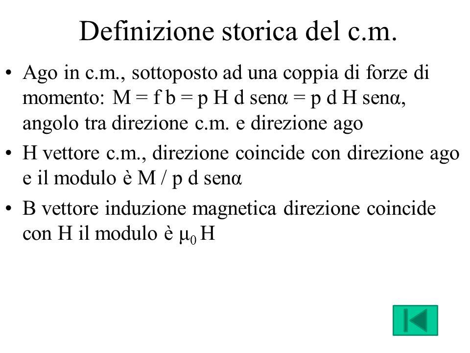 Definizione storica del c.m.
