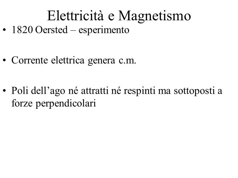 Elettricità e Magnetismo 1820 Oersted – esperimento Corrente elettrica genera c.m.