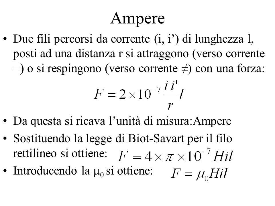Ampere Due fili percorsi da corrente (i, i') di lunghezza l, posti ad una distanza r si attraggono (verso corrente =) o si respingono (verso corrente ≠) con una forza: Da questa si ricava l'unità di misura:Ampere Sostituendo la legge di Biot-Savart per il filo rettilineo si ottiene: Introducendo la μ 0 si ottiene: