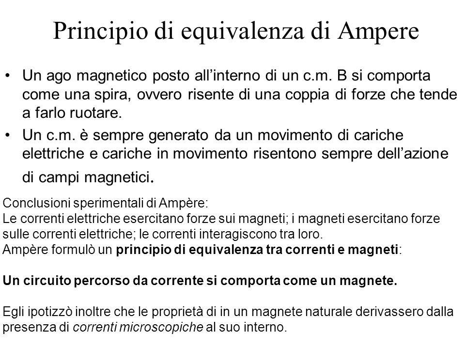 Principio di equivalenza di Ampere Un ago magnetico posto all'interno di un c.m.