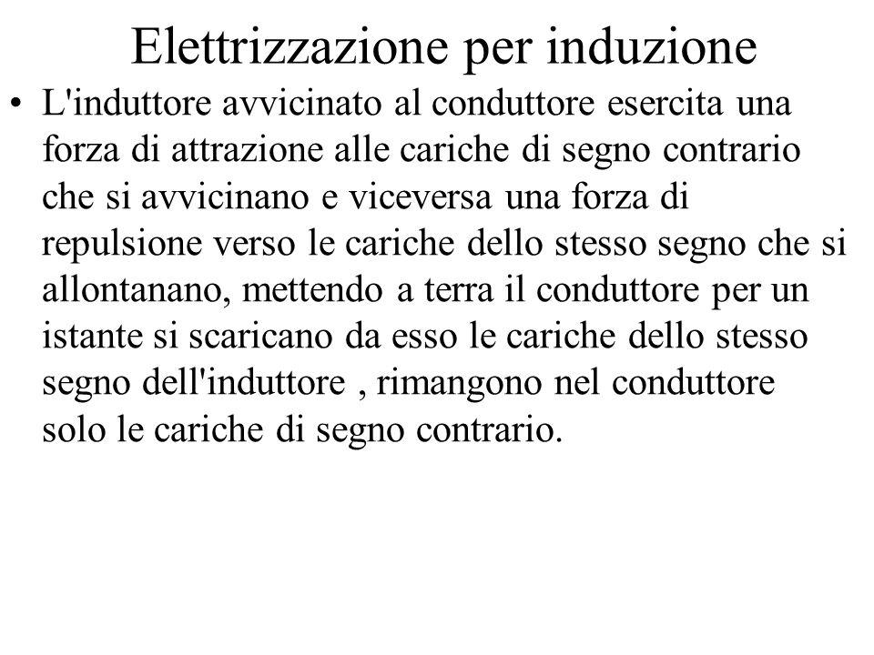 Circuito R C Processo di carica del condensatore.