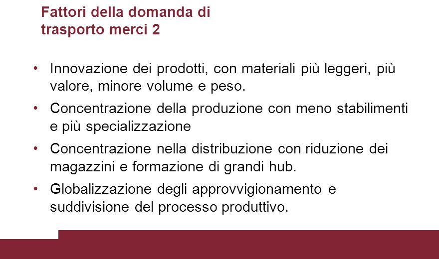 Fattori della domanda di trasporto merci 2 Innovazione dei prodotti, con materiali più leggeri, più valore, minore volume e peso.