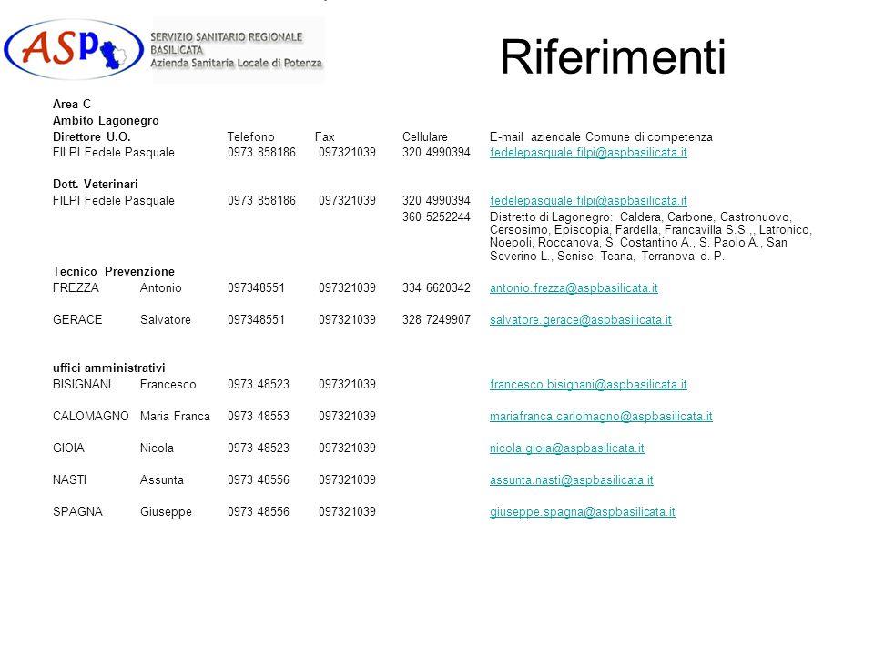 Riferimenti Area C Ambito Lagonegro Direttore U.O.TelefonoFaxCellulareE-mail aziendale Comune di competenza FILPI Fedele Pasquale0973 858186 097321039