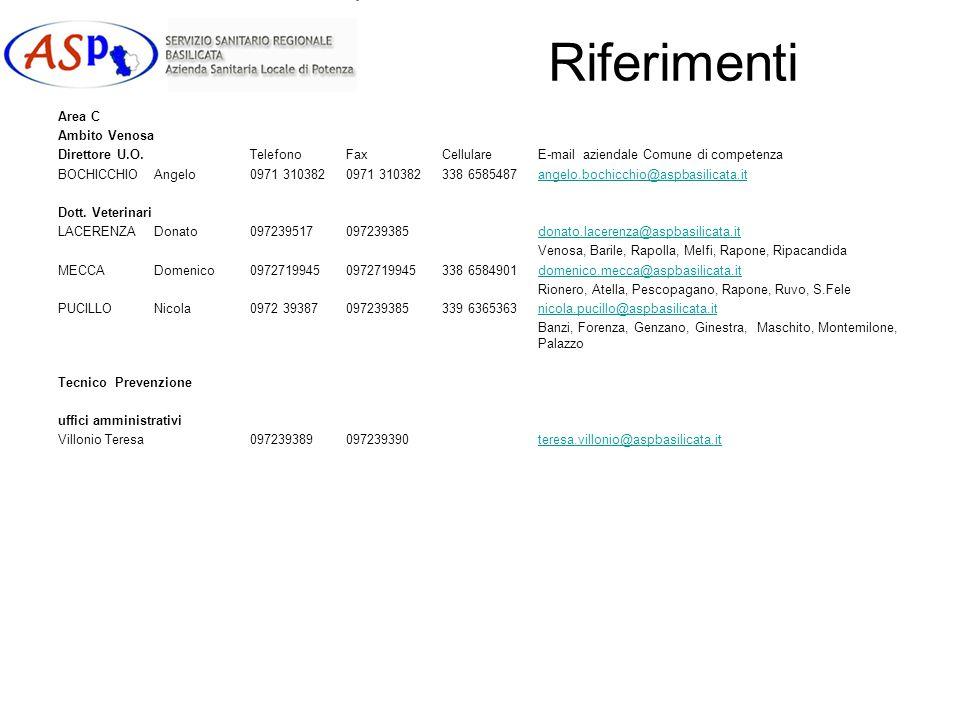 Riferimenti Area C Ambito Venosa Direttore U.O.TelefonoFaxCellulareE-mail aziendale Comune di competenza BOCHICCHIOAngelo0971 310382 0971 310382338 65