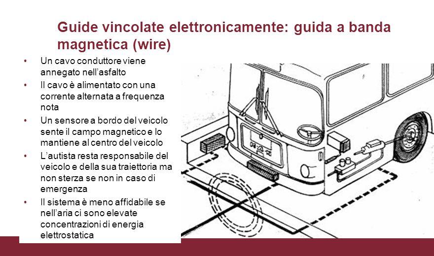 Guide vincolate elettronicamente: guida a banda magnetica (wire) Un cavo conduttore viene annegato nell'asfalto Il cavo è alimentato con una corrente