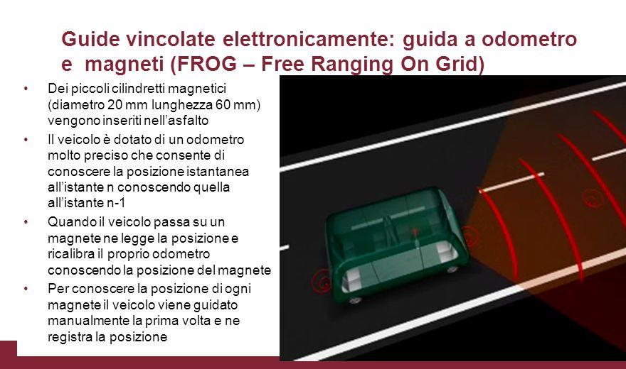 Guide vincolate elettronicamente: guida a odometro e magneti (FROG – Free Ranging On Grid) Dei piccoli cilindretti magnetici (diametro 20 mm lunghezza