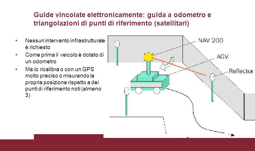 Guide vincolate elettronicamente: guida a odometro e triangolazioni di punti di riferimento (satellitari) Nessun intervento infrastrutturale è richies