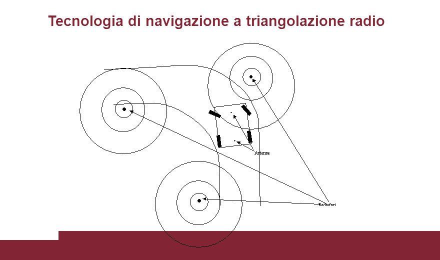 Tecnologia di navigazione a triangolazione radio