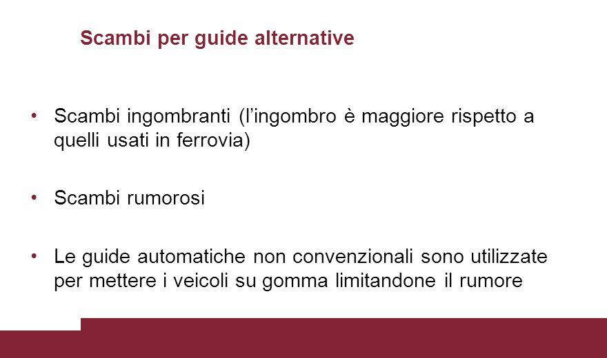Scambi per guide alternative Scambi ingombranti (l'ingombro è maggiore rispetto a quelli usati in ferrovia) Scambi rumorosi Le guide automatiche non c