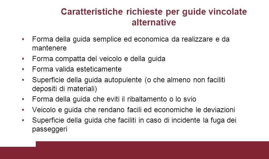Caratteristiche richieste per guide vincolate alternative Forma della guida semplice ed economica da realizzare e da mantenere Forma compatta del veic