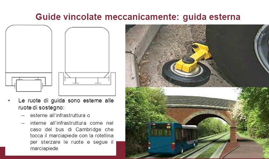 Guide vincolate meccanicamente: guida esterna Le ruote di guida sono esterne alle ruote di sostegno: –esterne all'infrastruttura o –interne all'infras