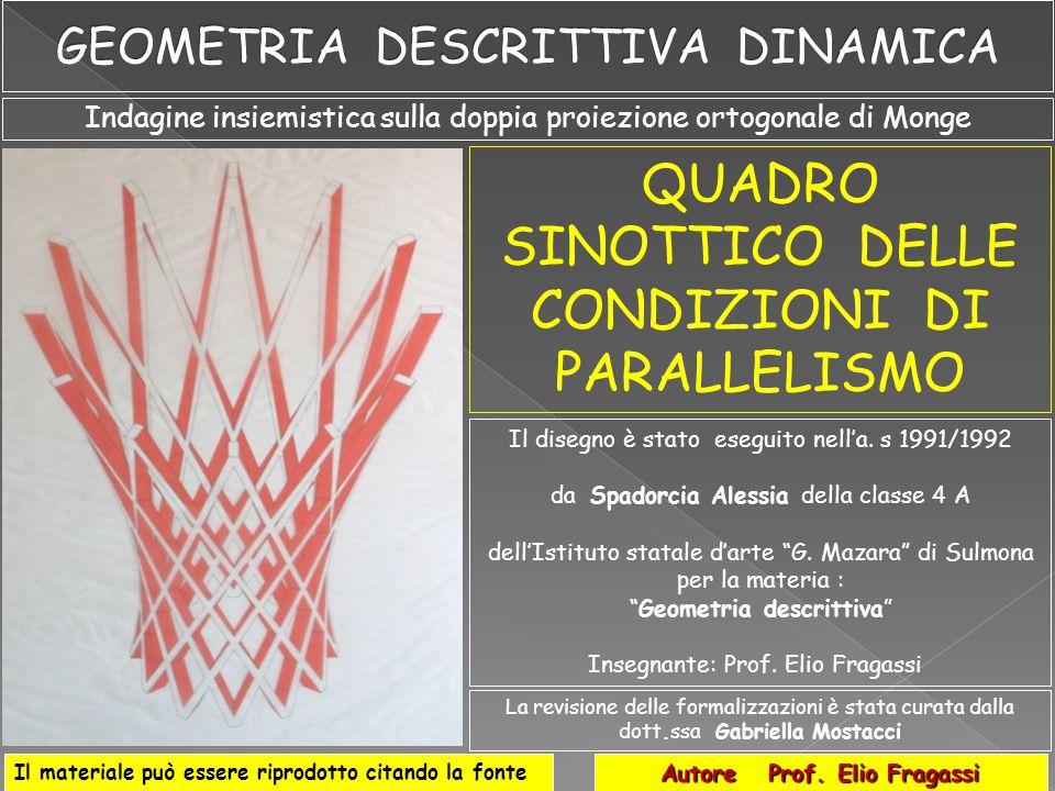 QUADRO SINOTTICO DELLE CONDIZIONI DI PARALLELISMO Autore Prof.