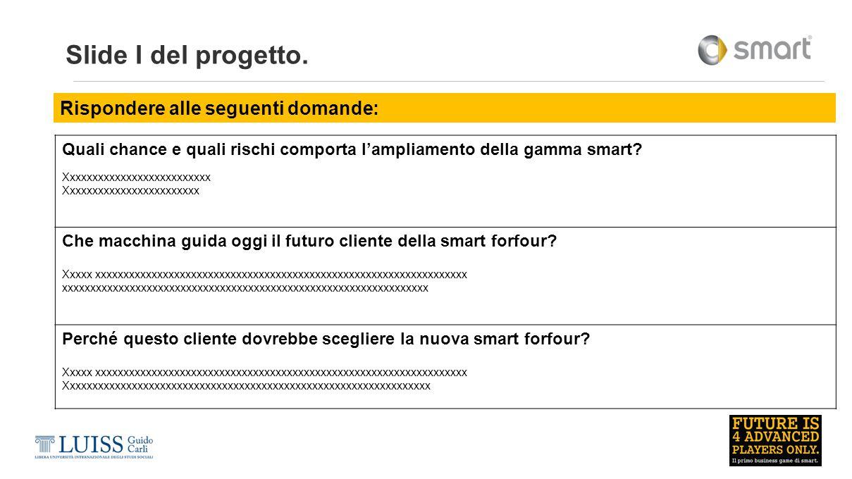 Slide I del progetto. Rispondere alle seguenti domande: Quali chance e quali rischi comporta l'ampliamento della gamma smart? Xxxxxxxxxxxxxxxxxxxxxxxx
