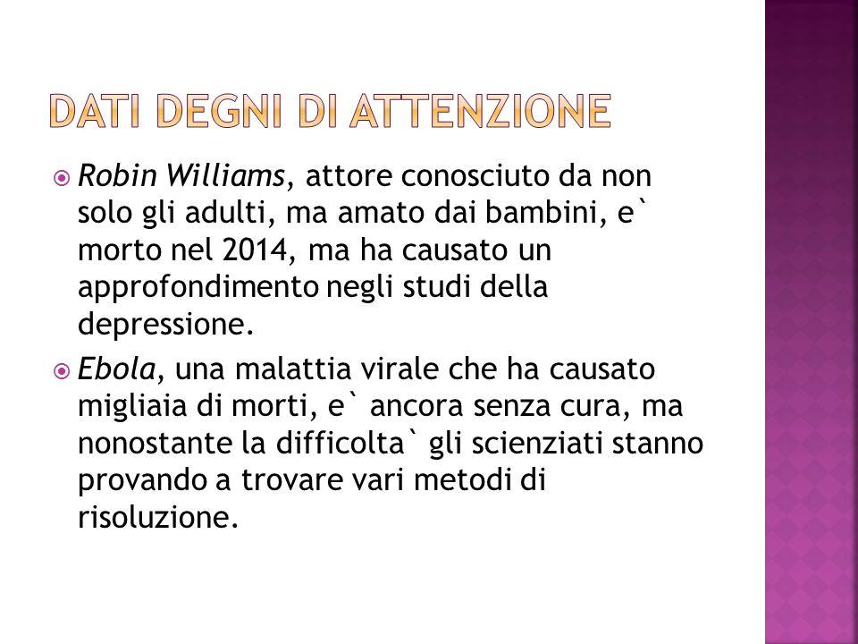  Robin Williams, attore conosciuto da non solo gli adulti, ma amato dai bambini, e` morto nel 2014, ma ha causato un approfondimento negli studi dell