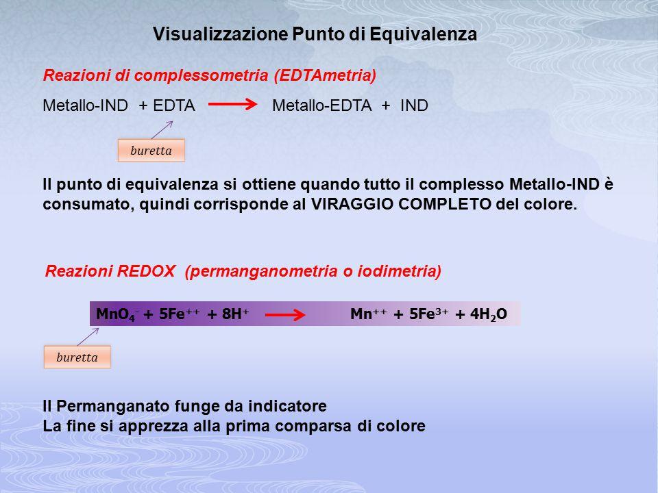 Reazioni di complessometria (EDTAmetria) Metallo-IND + EDTA Metallo-EDTA + IND Il punto di equivalenza si ottiene quando tutto il complesso Metallo-IN