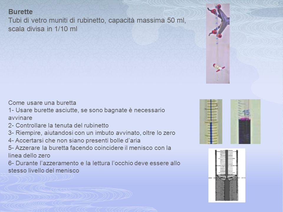 Burette Tubi di vetro muniti di rubinetto, capacità massima 50 ml, scala divisa in 1/10 ml Come usare una buretta 1- Usare burette asciutte, se sono b