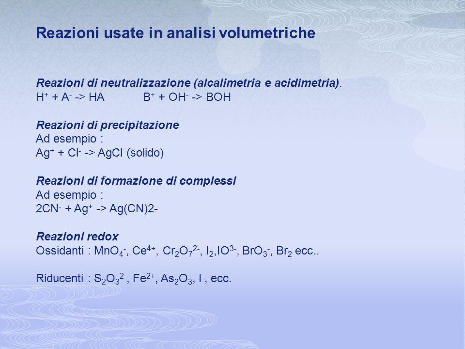 Reazioni usate in analisi volumetriche Reazioni di neutralizzazione (alcalimetria e acidimetria). H + + A - -> HA B + + OH - -> BOH Reazioni di precip