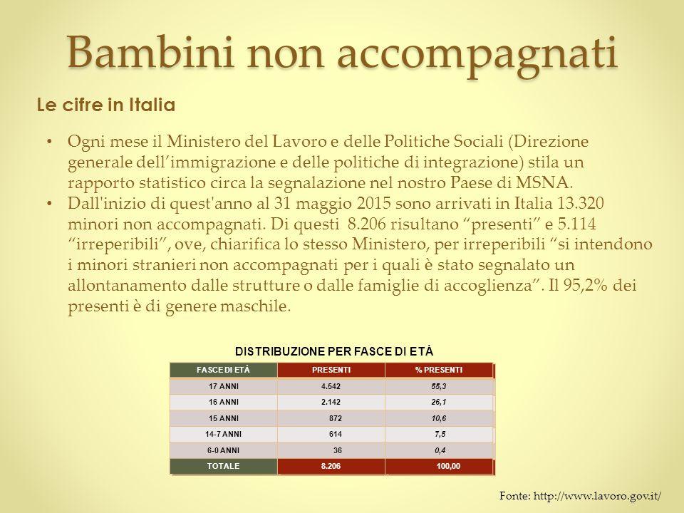 Bambini non accompagnati Le cifre in Italia Ogni mese il Ministero del Lavoro e delle Politiche Sociali (Direzione generale dell'immigrazione e delle politiche di integrazione) stila un rapporto statistico circa la segnalazione nel nostro Paese di MSNA.