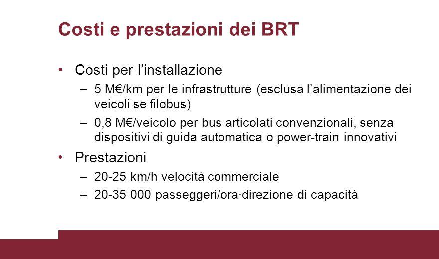 Costi e prestazioni dei BRT Costi per l'installazione –5 M€/km per le infrastrutture (esclusa l'alimentazione dei veicoli se filobus) –0,8 M€/veicolo
