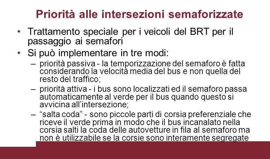 Priorità alle intersezioni semaforizzate Trattamento speciale per i veicoli del BRT per il passaggio ai semafori Si può implementare in tre modi: –pri