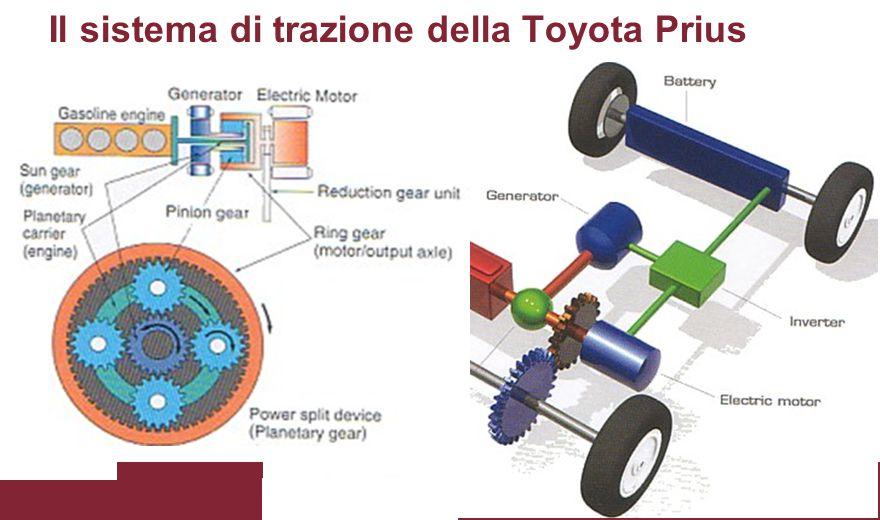Il sistema di trazione della Toyota Prius