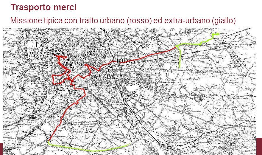 Trasporto merci Missione tipica con tratto urbano (rosso) ed extra-urbano (giallo)