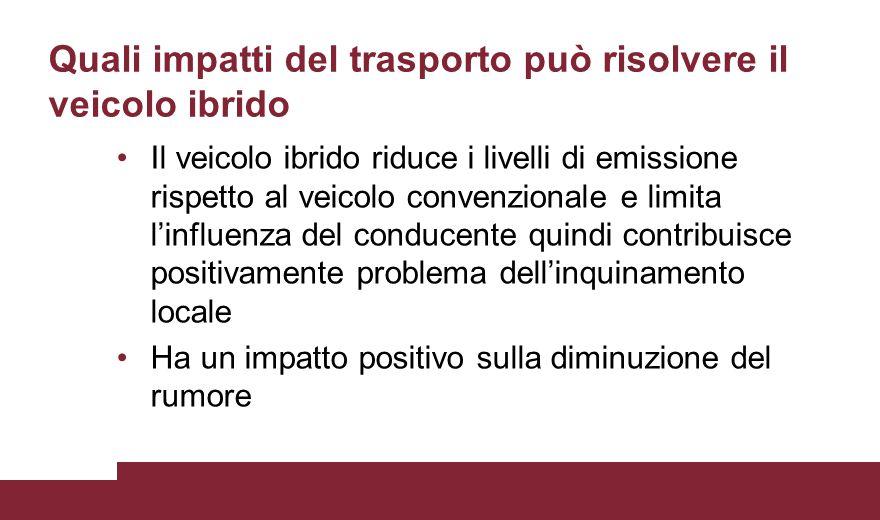 Quali impatti del trasporto può risolvere il veicolo ibrido Il veicolo ibrido riduce i livelli di emissione rispetto al veicolo convenzionale e limita