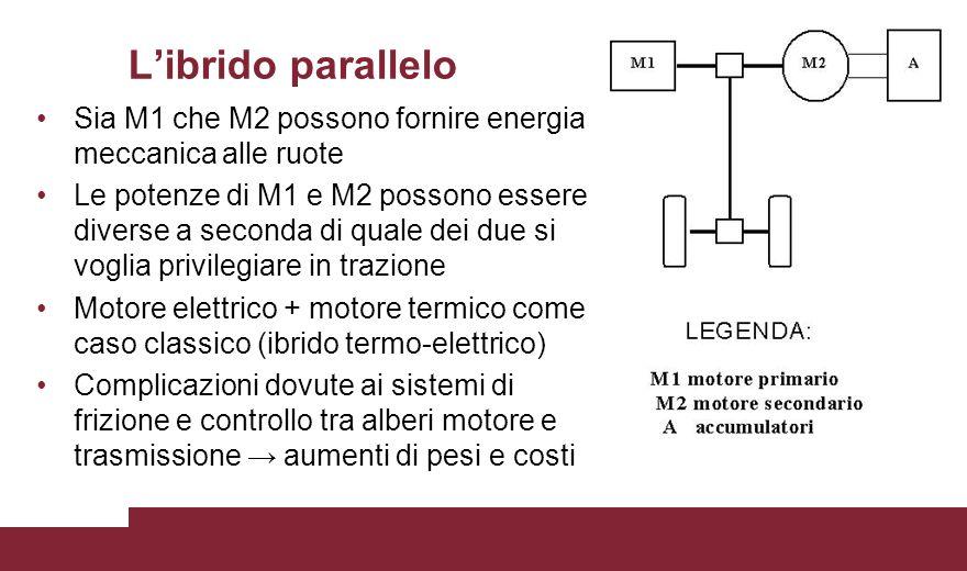L'ibrido parallelo Sia M1 che M2 possono fornire energia meccanica alle ruote Le potenze di M1 e M2 possono essere diverse a seconda di quale dei due