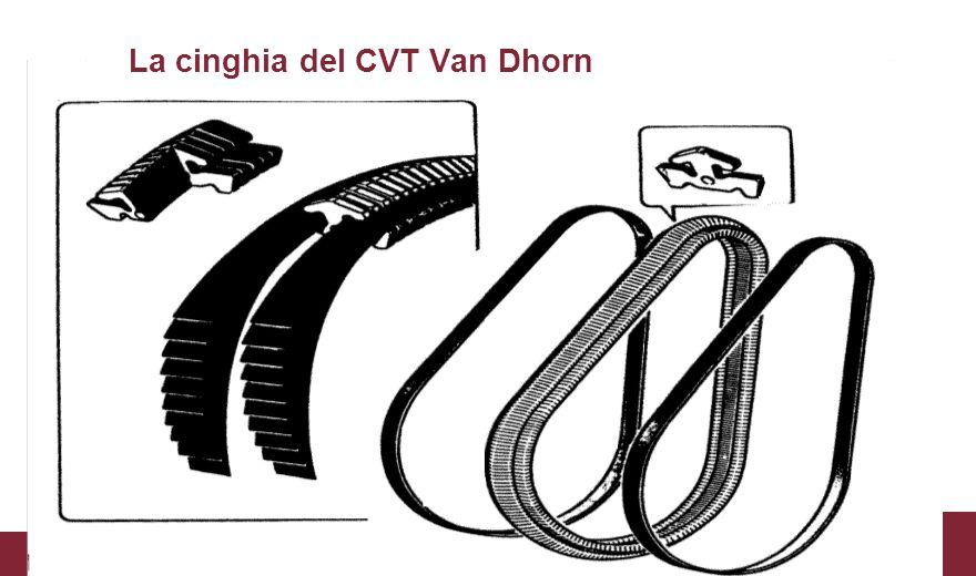 La cinghia del CVT Van Dhorn