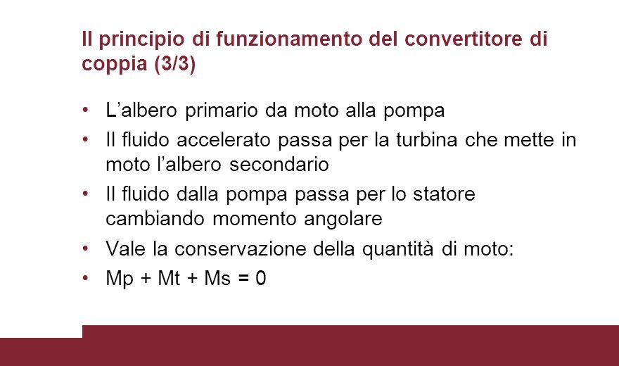 Il principio di funzionamento del convertitore di coppia (3/3) L'albero primario da moto alla pompa Il fluido accelerato passa per la turbina che mette in moto l'albero secondario Il fluido dalla pompa passa per lo statore cambiando momento angolare Vale la conservazione della quantità di moto: Mp + Mt + Ms = 0