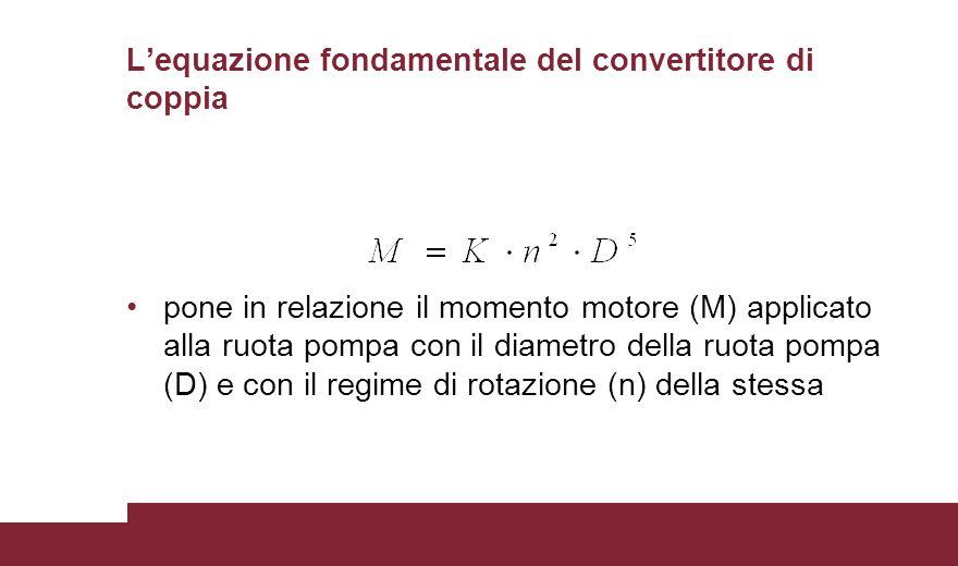L'equazione fondamentale del convertitore di coppia pone in relazione il momento motore (M) applicato alla ruota pompa con il diametro della ruota pompa (D) e con il regime di rotazione (n) della stessa