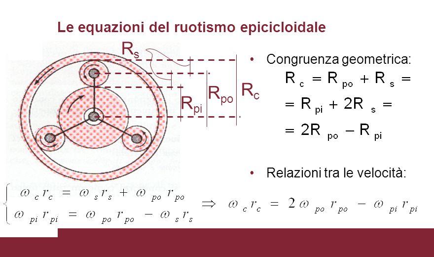Le equazioni del ruotismo epicicloidale Congruenza geometrica: Relazioni tra le velocità: RcRc R pi R po RsRs