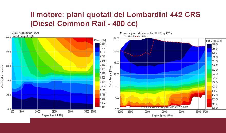 1000 6500 Giri/min 25% 100% P [cv] 75 100% 25% 1000 6500 Giri/min C.sp.[gr/(cv h)] 600 250 Il motore: piani quotati del Fiat 1242 M.P.I.