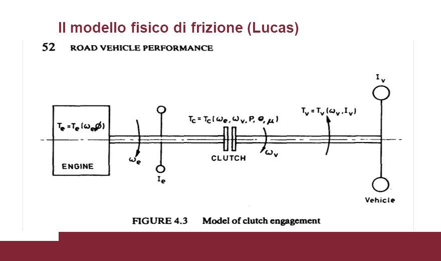 Il modello fisico di frizione (Lucas)