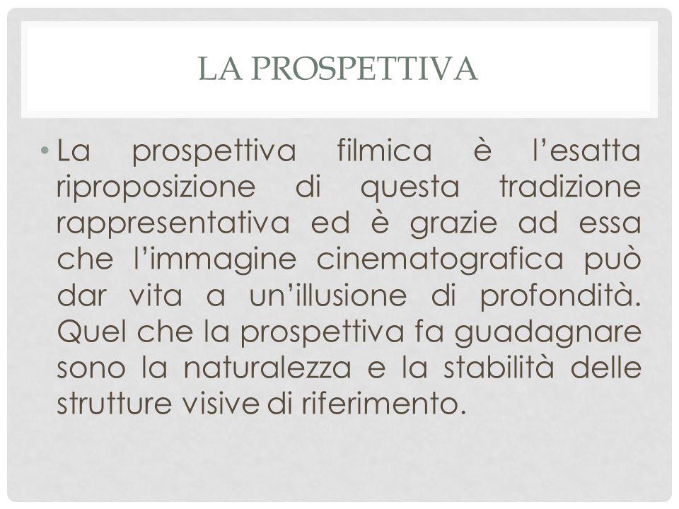 La prospettiva filmica è l'esatta riproposizione di questa tradizione rappresentativa ed è grazie ad essa che l'immagine cinematografica può dar vita
