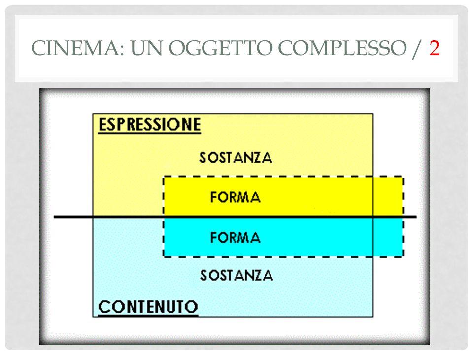 L'inquadratura è l'unità di base del discorso filmico e può essere definita come una rappresentazione in continuità di un certo spazio per un certo tempo.