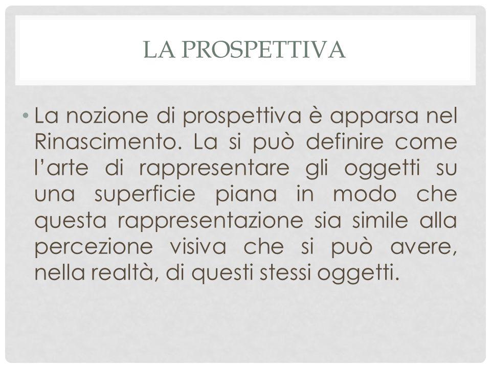 La nozione di prospettiva è apparsa nel Rinascimento. La si può definire come l'arte di rappresentare gli oggetti su una superficie piana in modo che