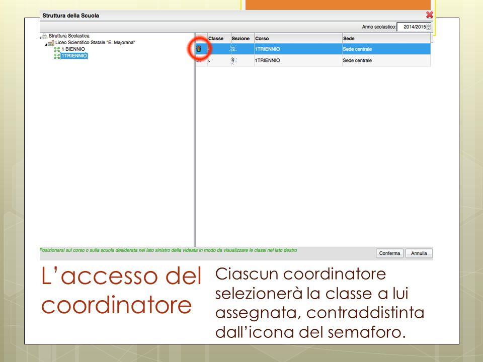 L'accesso del coordinatore Ciascun coordinatore selezionerà la classe a lui assegnata, contraddistinta dall'icona del semaforo.