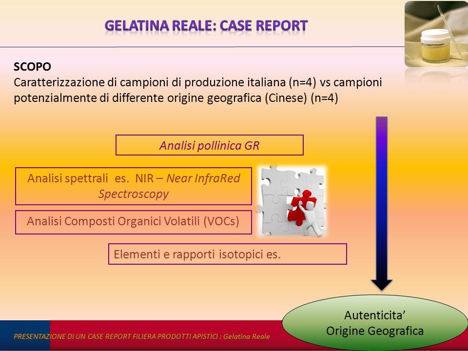 SCOPO Caratterizzazione di campioni di produzione italiana (n=4) vs campioni potenzialmente di differente origine geografica (Cinese) (n=4) Analisi pollinica GR Elementi e rapporti isotopici es.