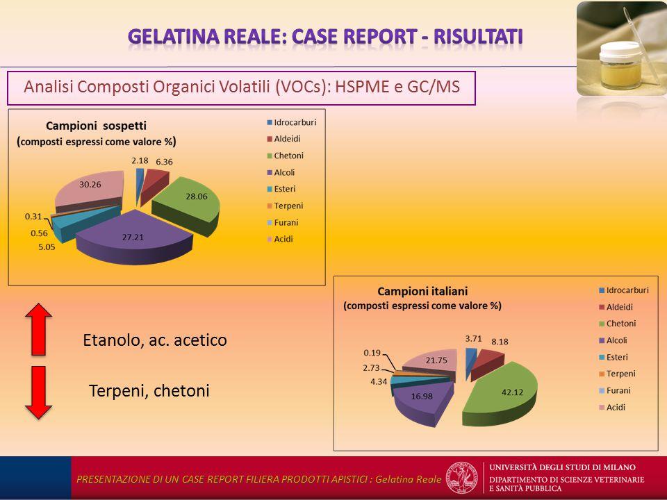 Analisi Composti Organici Volatili (VOCs): HSPME e GC/MS Etanolo, ac.
