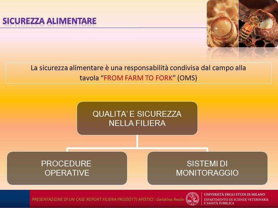 La sicurezza alimentare è una responsabilità condivisa dal campo alla tavola FROM FARM TO FORK (OMS) QUALITA' E SICUREZZA NELLA FILIERA PROCEDURE OPERATIVE SISTEMI DI MONITORAGGIO PRESENTAZIONE DI UN CASE REPORT FILIERA PRODOTTI APISTICI : Gelatina Reale