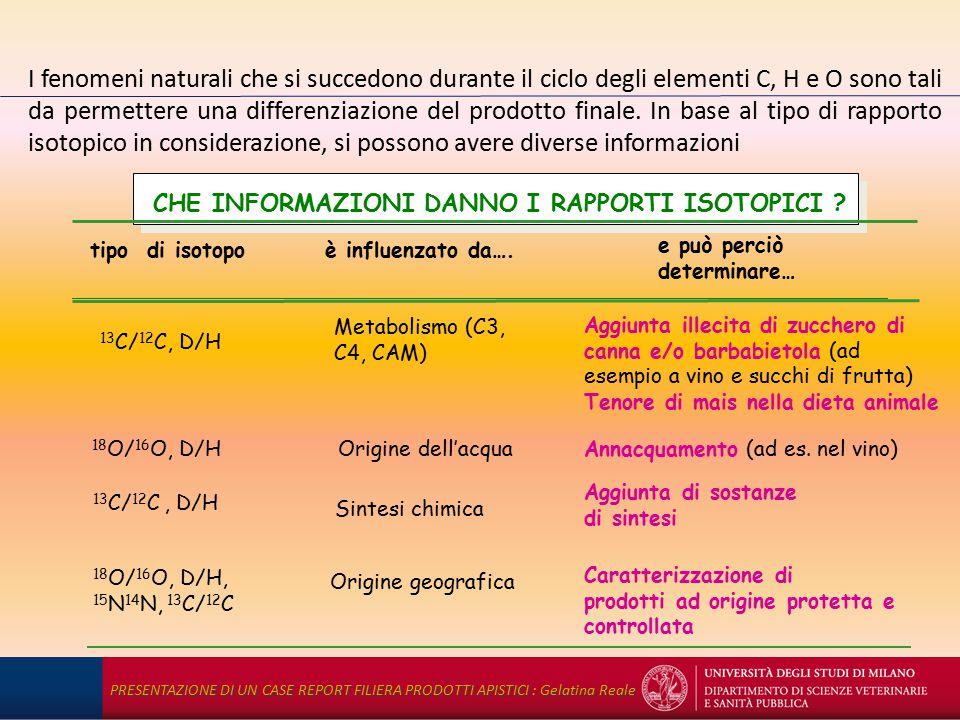 CHE INFORMAZIONI DANNO I RAPPORTI ISOTOPICI . tipo di isotopoè influenzato da….