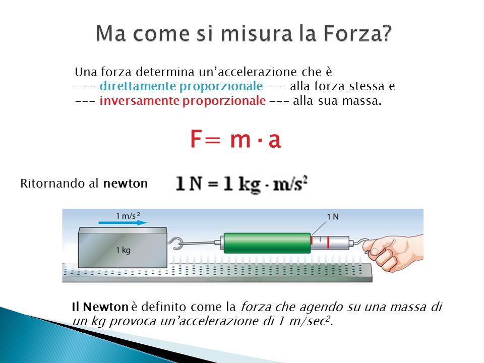 Una forza determina un'accelerazione che è --- direttamente proporzionale --- alla forza stessa e --- inversamente proporzionale --- alla sua massa.