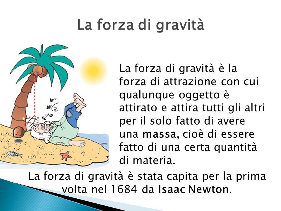 La forza di gravità è la forza di attrazione con cui qualunque oggetto è attirato e attira tutti gli altri per il solo fatto di avere una massa, cioè di essere fatto di una certa quantità di materia.