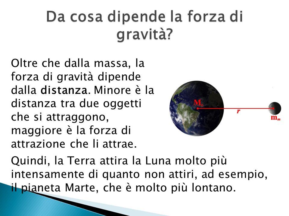 Oltre che dalla massa, la forza di gravità dipende dalla distanza.
