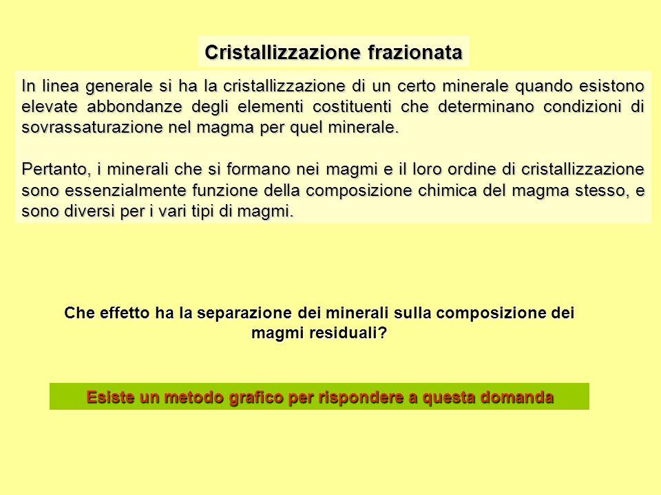 Cristallizzazione frazionata In linea generale si ha la cristallizzazione di un certo minerale quando esistono elevate abbondanze degli elementi costi