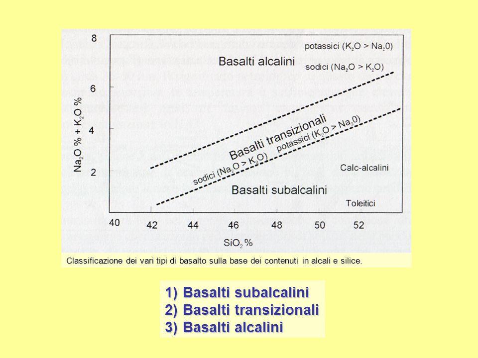 1)Basalti subalcalini 2)Basalti transizionali 3)Basalti alcalini Classificazione dei vari tipi di basalto sulla base dei contenuti in alcali e silice.