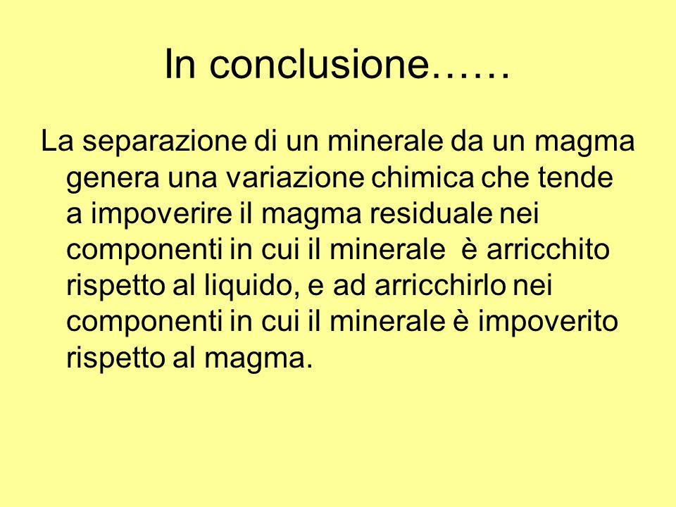 In conclusione…… La separazione di un minerale da un magma genera una variazione chimica che tende a impoverire il magma residuale nei componenti in cui il minerale è arricchito rispetto al liquido, e ad arricchirlo nei componenti in cui il minerale è impoverito rispetto al magma.