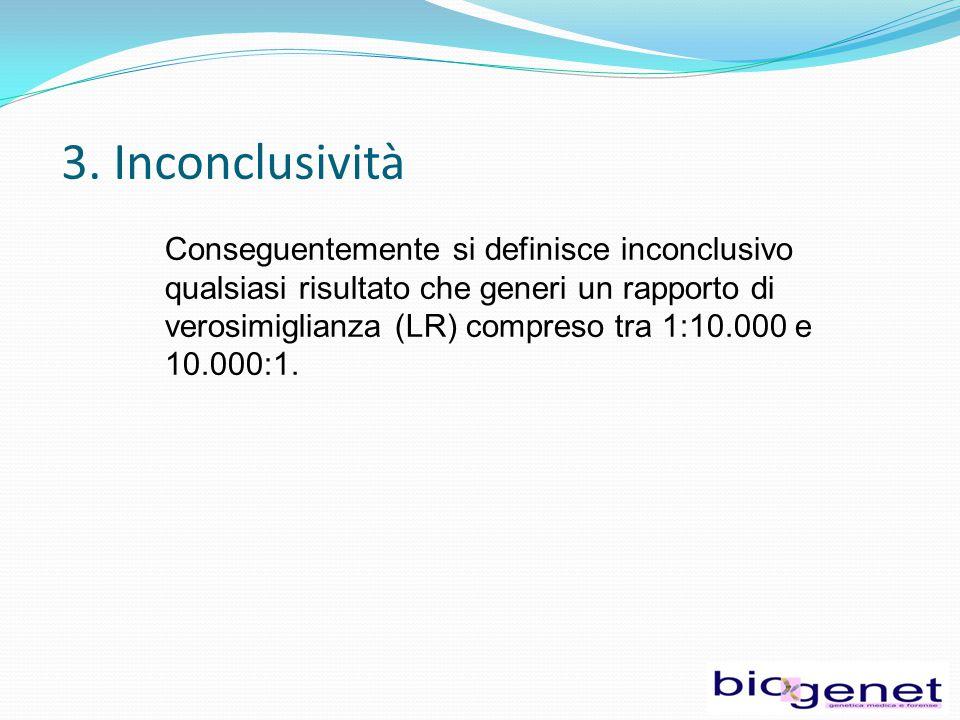 3. Inconclusività Conseguentemente si definisce inconclusivo qualsiasi risultato che generi un rapporto di verosimiglianza (LR) compreso tra 1:10.000