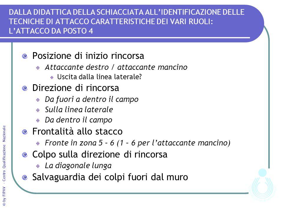 © by FIPAV - Centro Qualificazione Nazionale DALLA DIDATTICA DELLA SCHIACCIATA ALL'IDENTIFICAZIONE DELLE TECNICHE DI ATTACCO CARATTERISTICHE DEI VARI